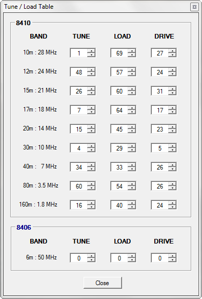Alpha 8410-8406 tune-load-drive table